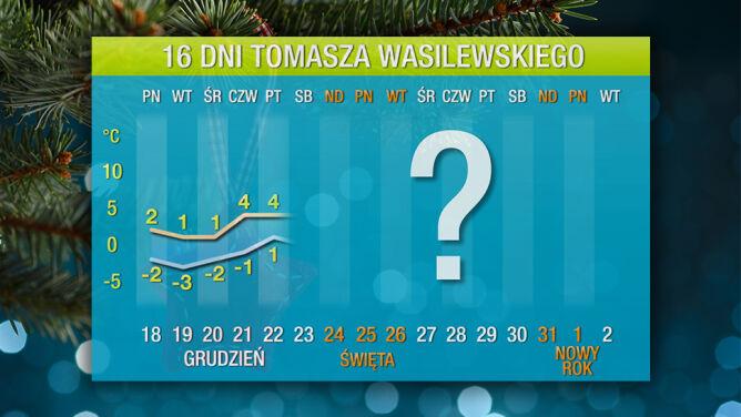 Prognoza na 16 dni: <br />wielki mróz nie spieszy się do Polski
